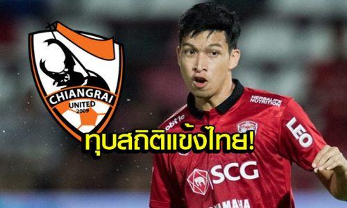 SBOBET ข่าวกีฬาฟุตบอลไทย